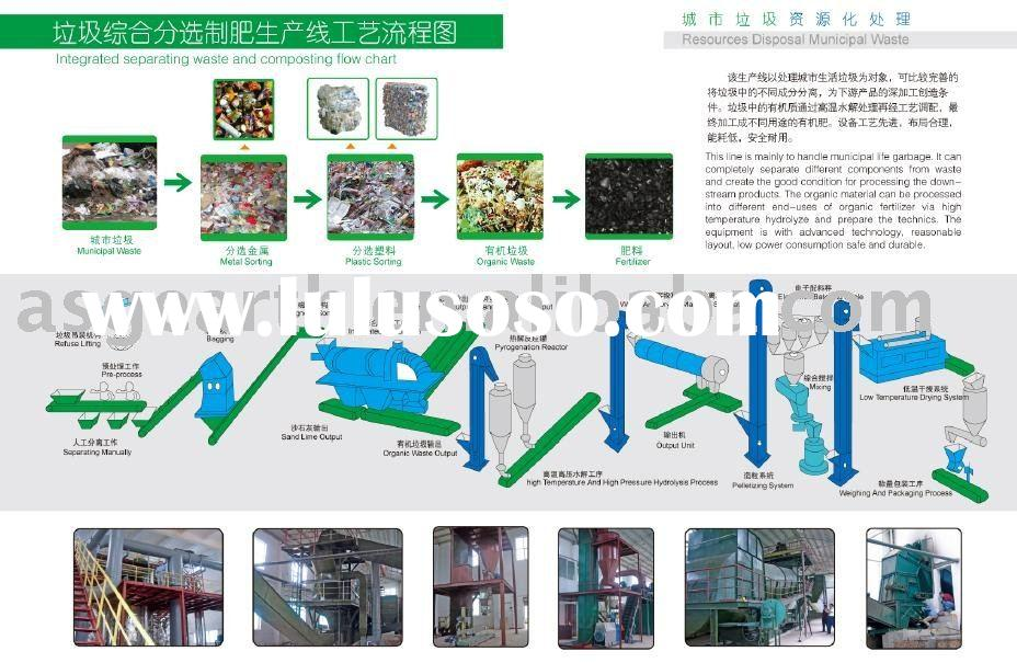 municipal solid waste sorting