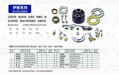 Eaton series Hydraulic Piston pump spare parts